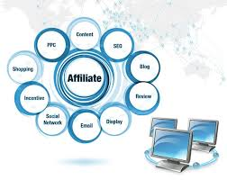 Important Truth About Affiliate Marketing - Affiliate Programs