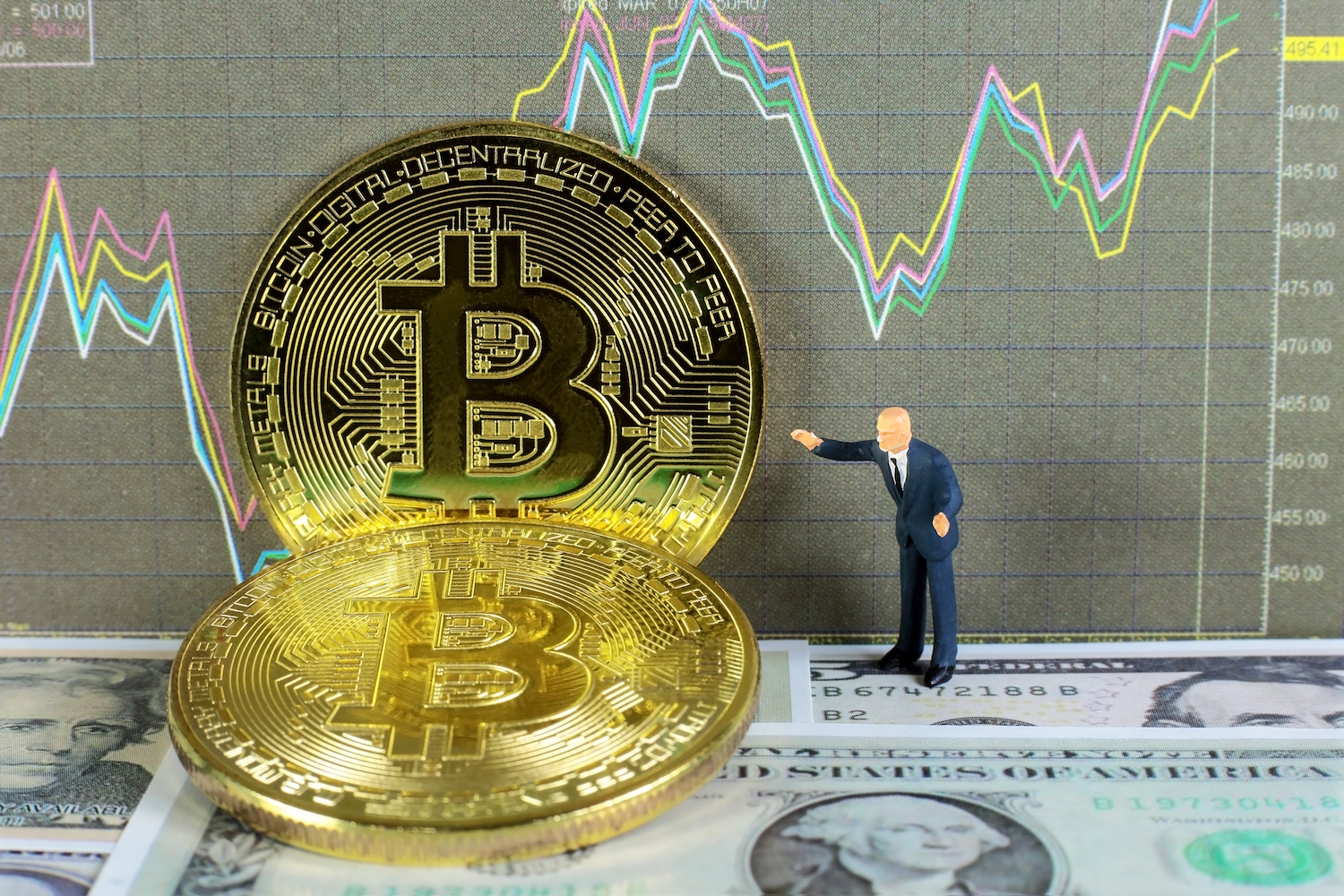 Information On Automated Bitcoin Trading